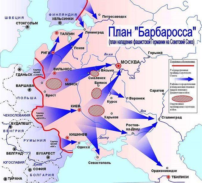 Краткий курс истории. План «Барбаросса» — История России