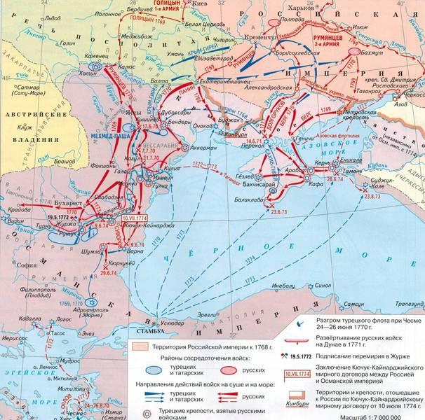 Карта Русско-турецкой войны 1768-1774