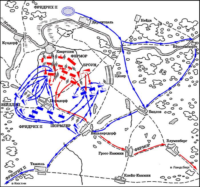 Карта сражения при Цорндорфе