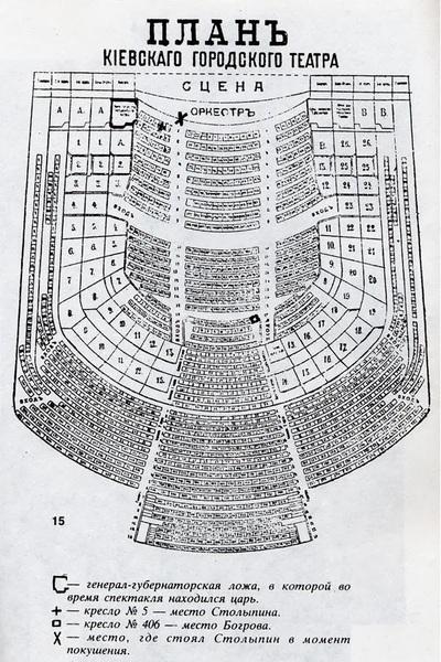Схема зала Киевского городского театра
